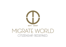 Digital Marketing Migrate World